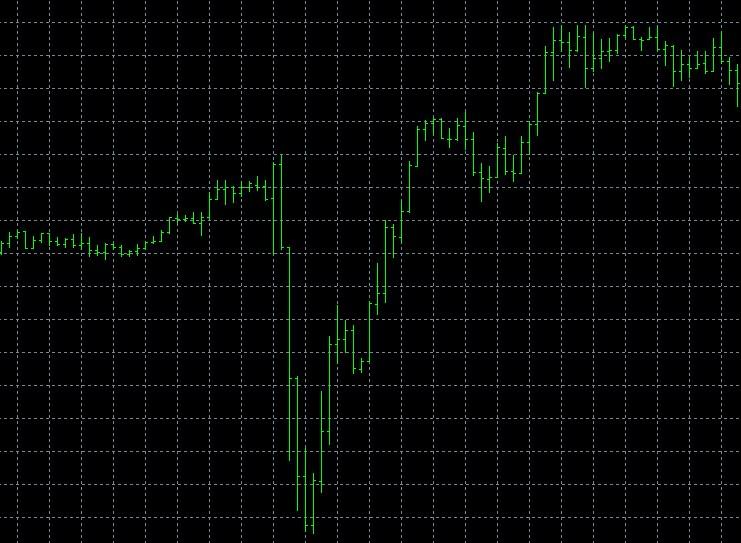トランプショックでのドル円チャート