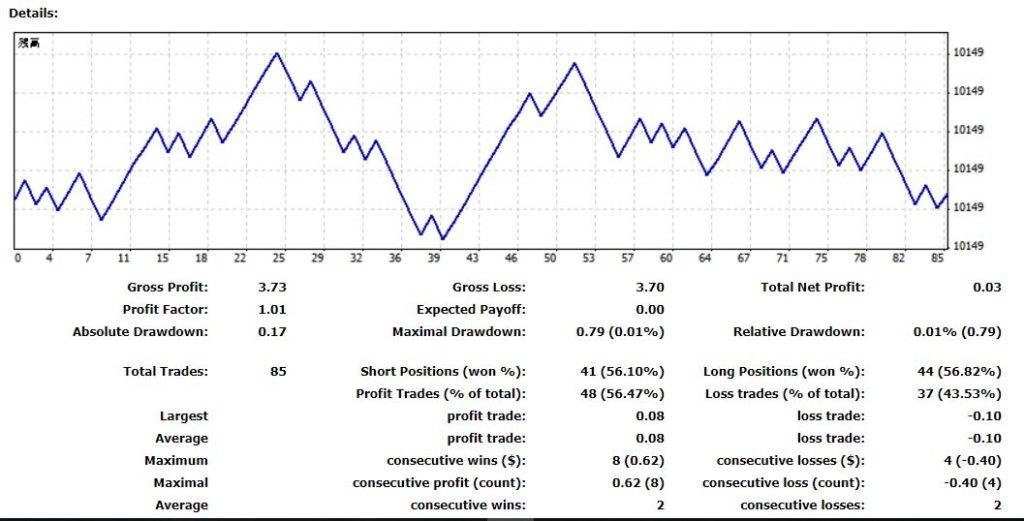 Core liquidity markets binary options ea