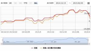 MB-TradingSystem0203