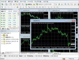 ドル円のチャートが開きました